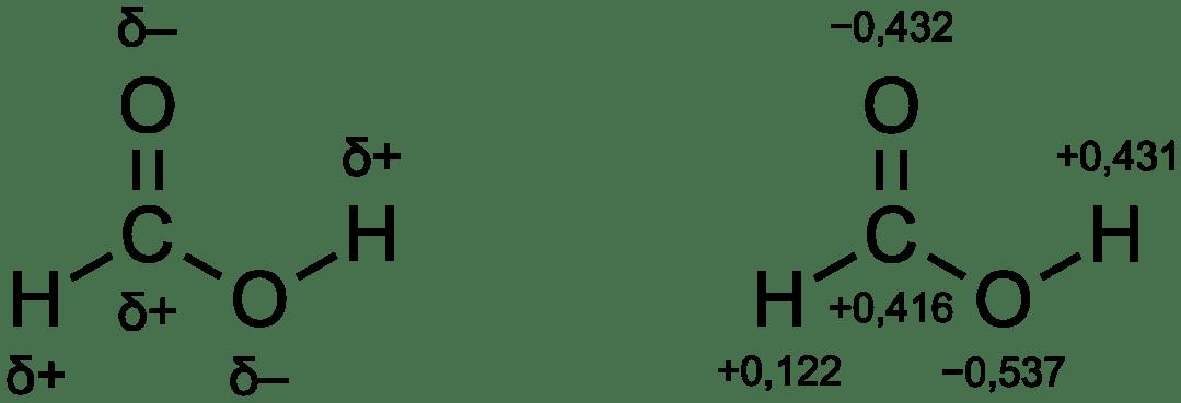 Muurahaishapon rakennekaavoja. Toiseen on merkitty osittaisvaraukset deltalla ja toiseen lukuina (HCOOH-järjestyksessä +0,122; +0,416; −0,432; −0,537; +0,431).